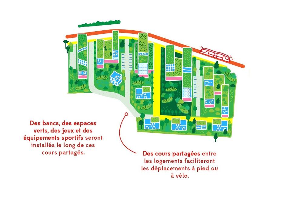 Schéma de principe d'une cours partagée sur le secteur Marne